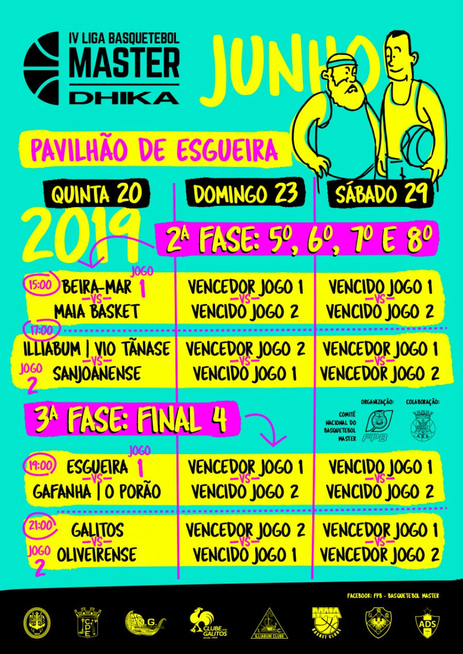 Fase Final do IV Campeonato Nacional Master